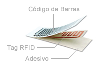 etiqueta-RFID
