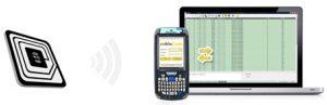 software-inventario-RFID