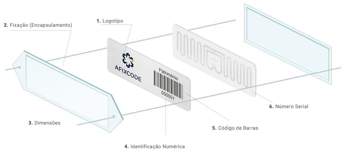 Etiqueta RFID para Superfícies Metálicas